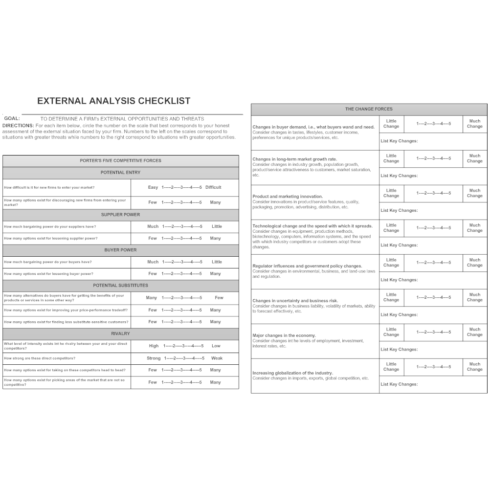 Example Image: External Analysis Checklist