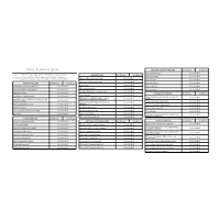 Internal Analysis Checklist