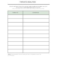 Threats Analysis