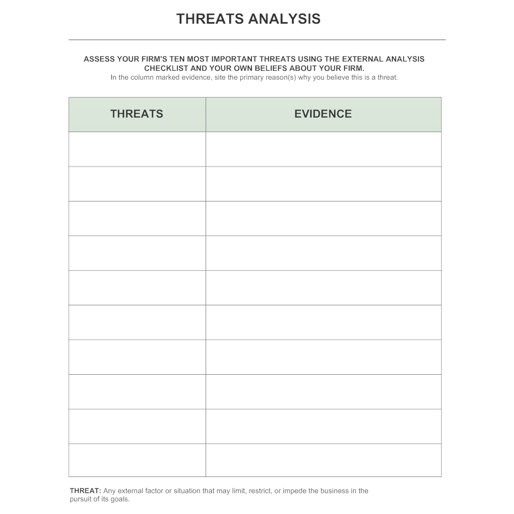 Example Image: Threats Analysis