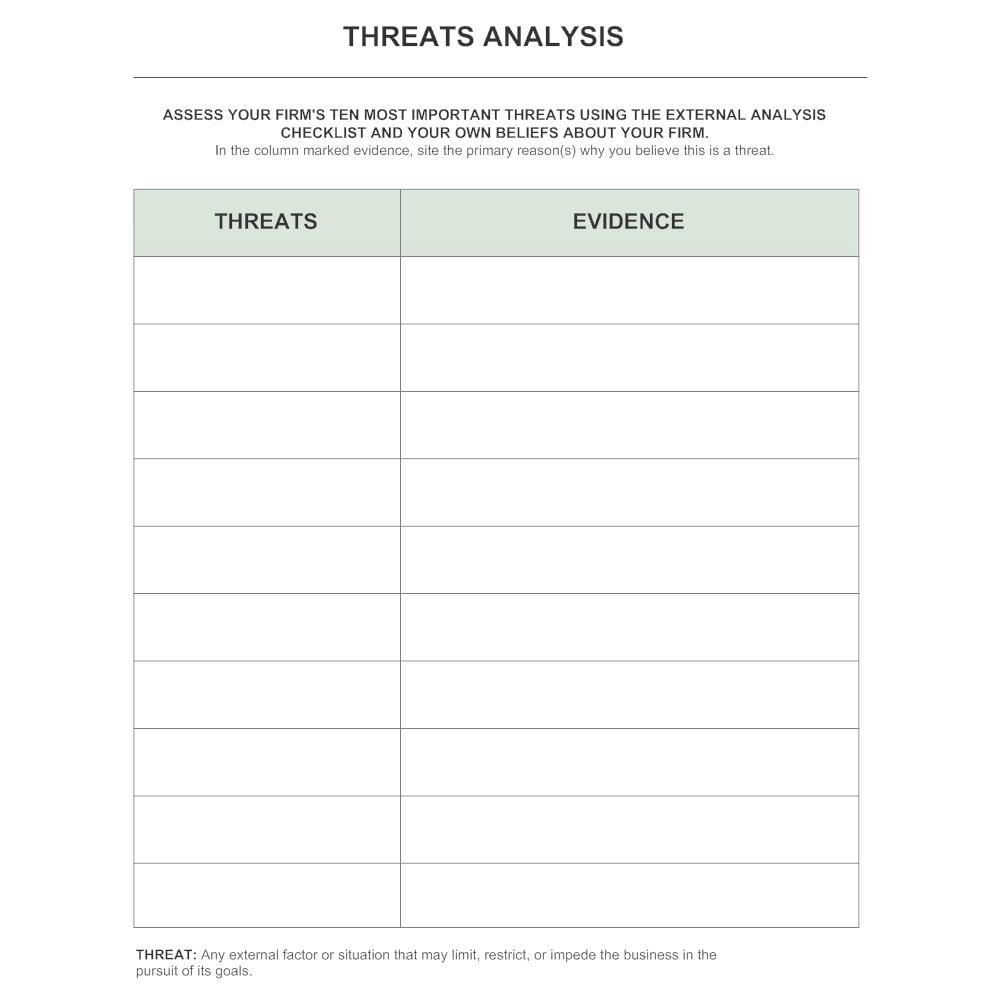 Example Image: Threats Analysis