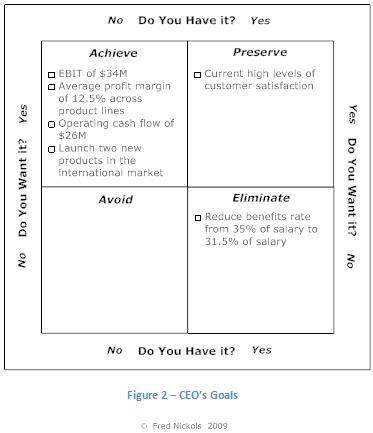 Goals Grid Example
