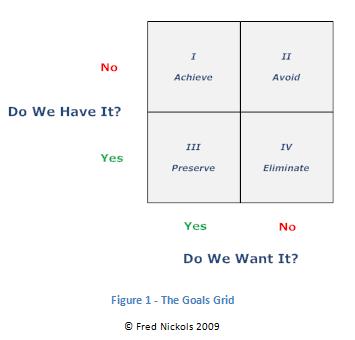 Goals Grid