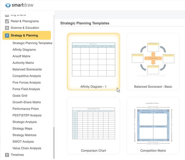strategic planning templates - Smartdraw Software Llc