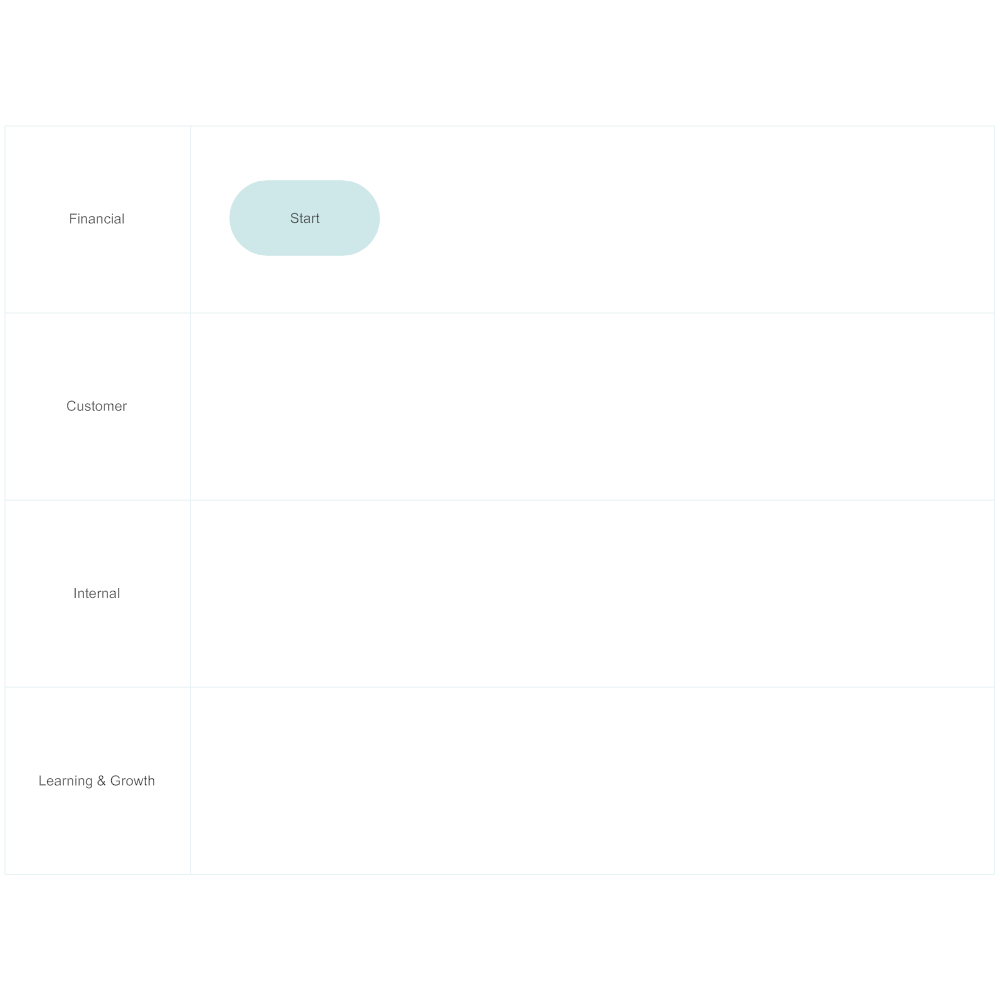 Example Image: Strategy Map Template
