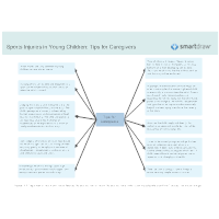 Sports Injuries in Young Children - Tips for Caregivers