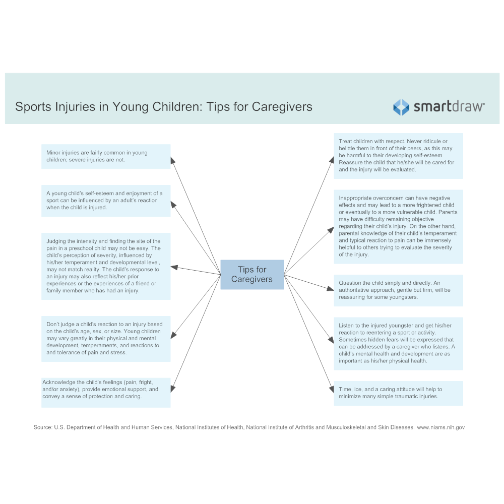 Example Image: Sports Injuries in Young Children - Tips for Caregivers