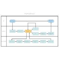 pre press process flow swimlane - Swimlane Process Diagram