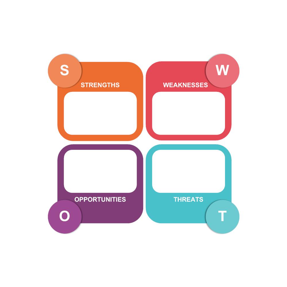 Example Image: Analysis SWOT 02