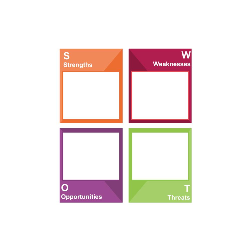 Example Image: Analysis SWOT 03