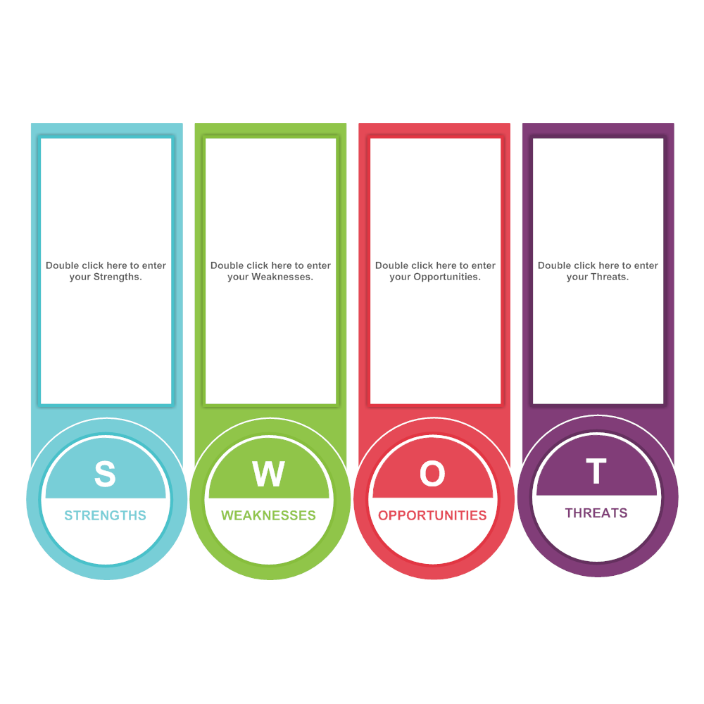 Example Image: Analysis SWOT 04