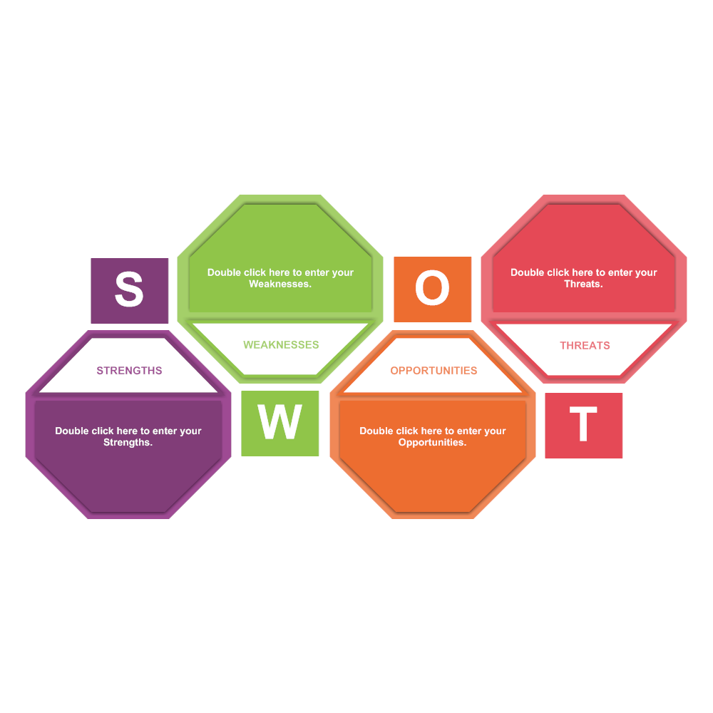 Example Image: Analysis SWOT 05