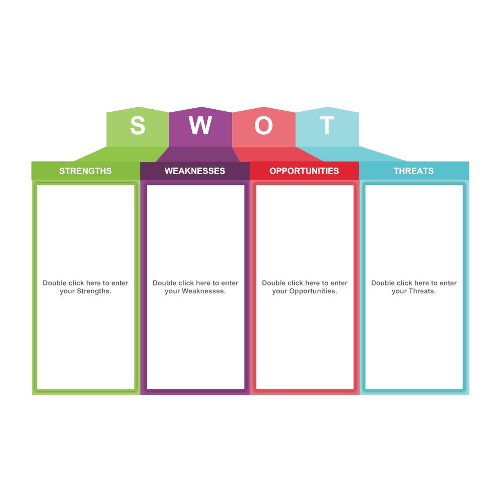 Example Image: Analysis SWOT 06