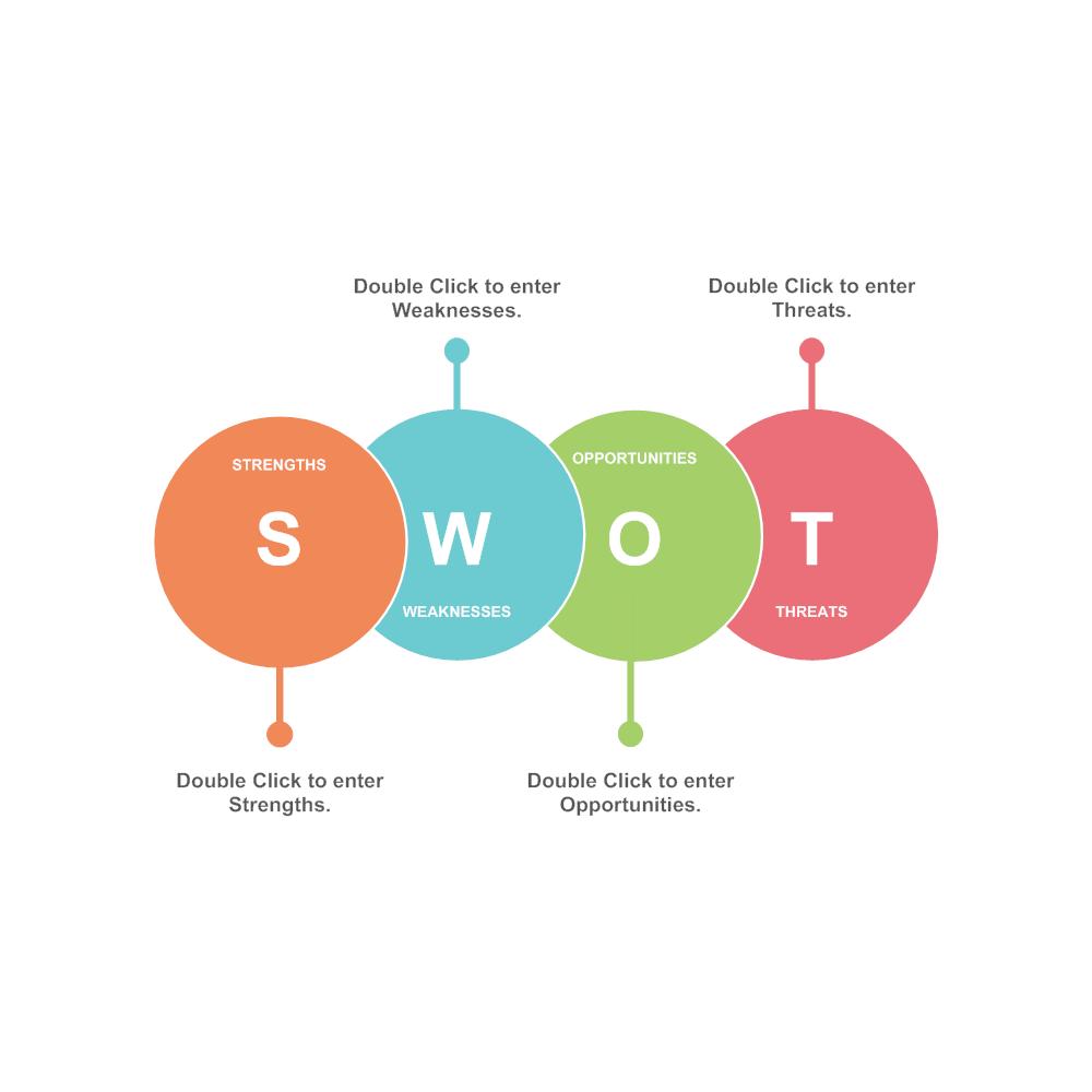 Example Image: Analysis SWOT 08