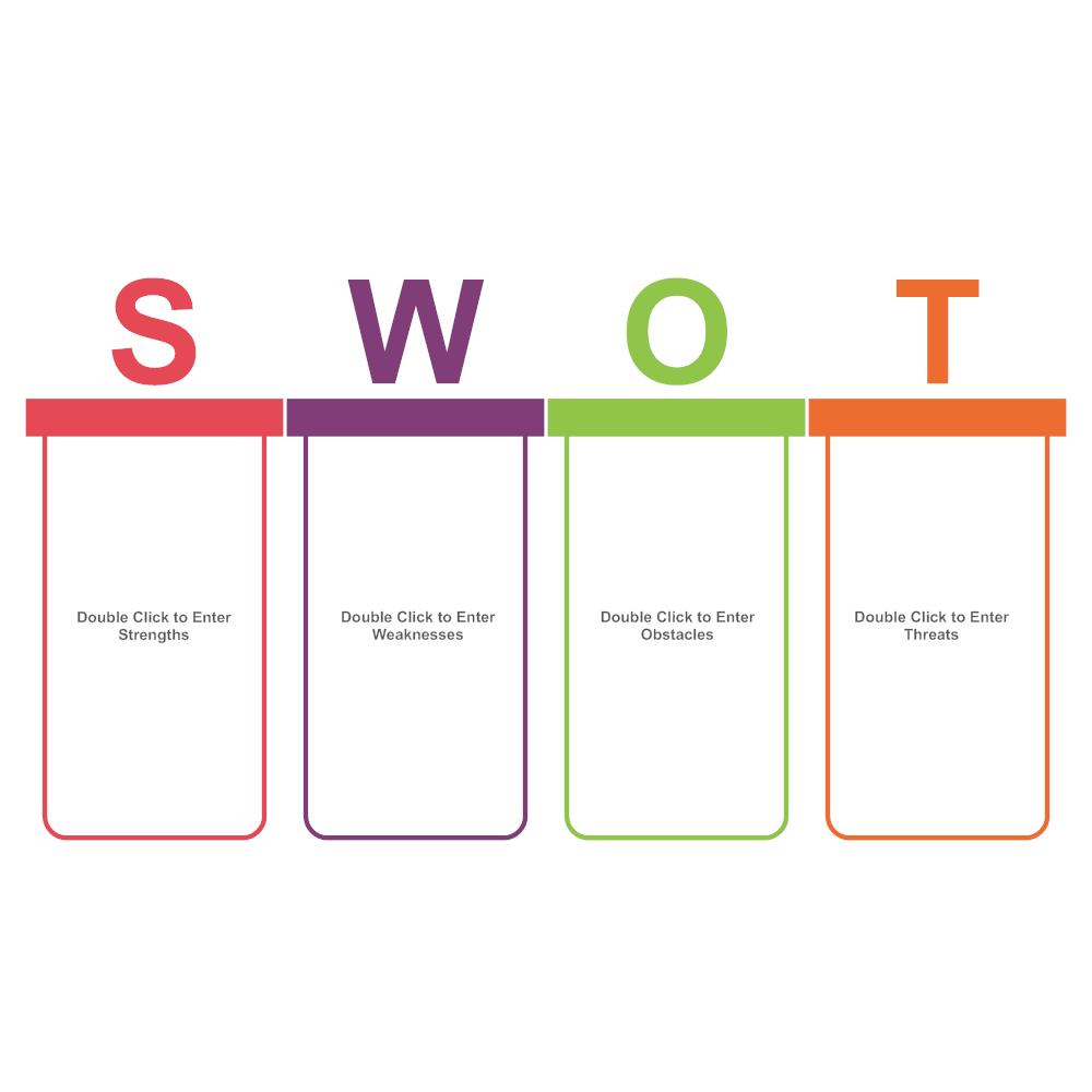Example Image: Analysis SWOT 10
