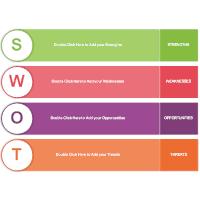 Analysis SWOT 11