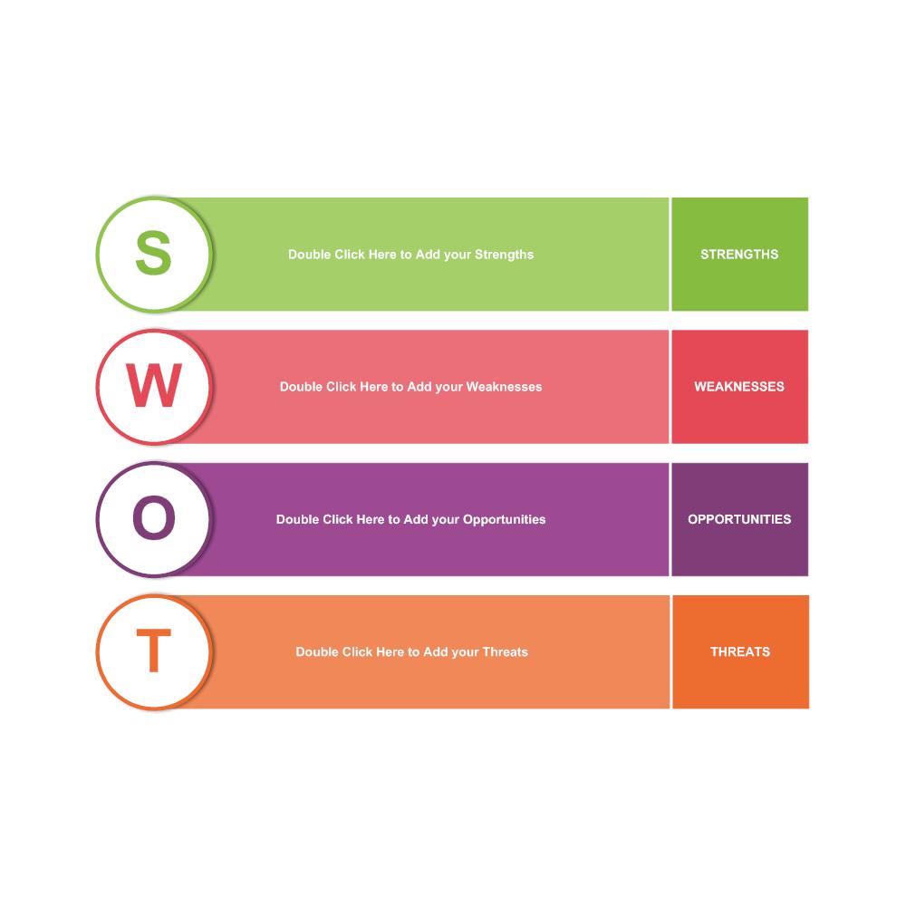 Example Image: Analysis SWOT 11