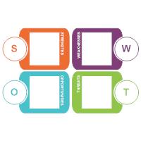 Analysis SWOT 12