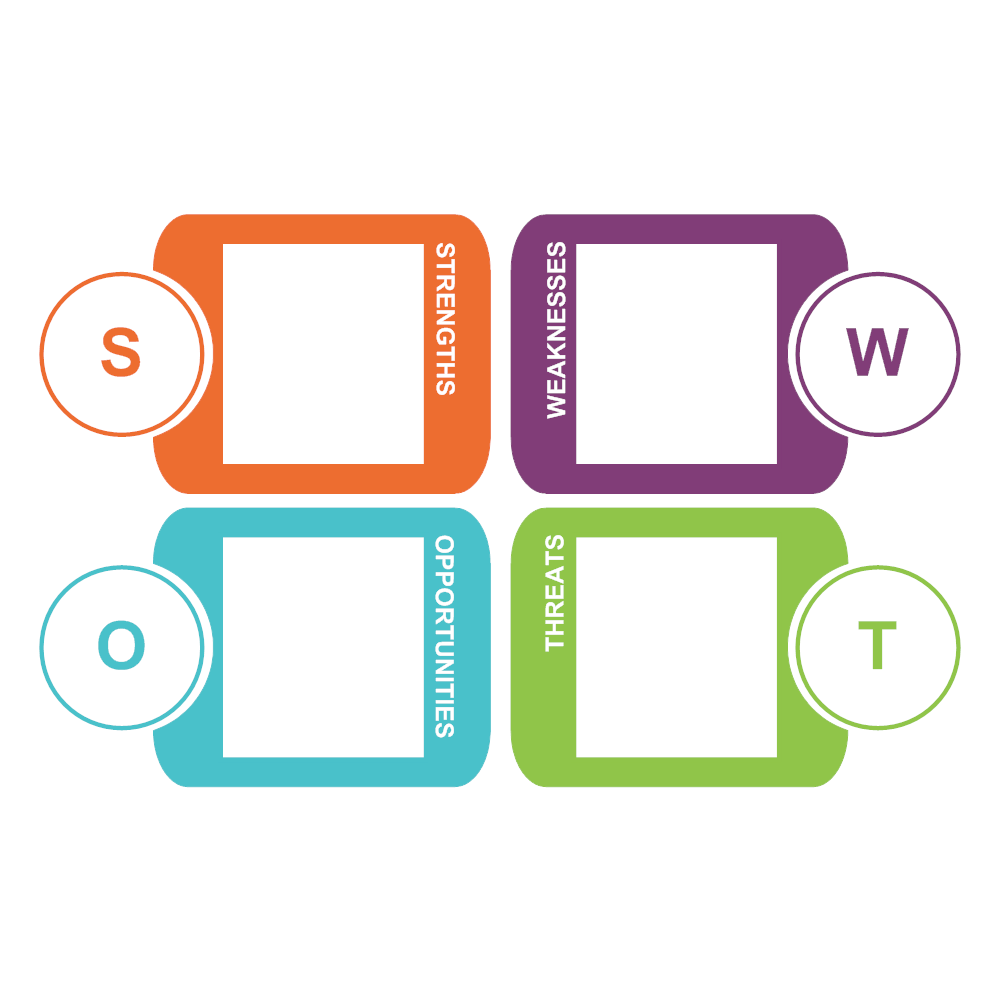 Example Image: Analysis SWOT 12