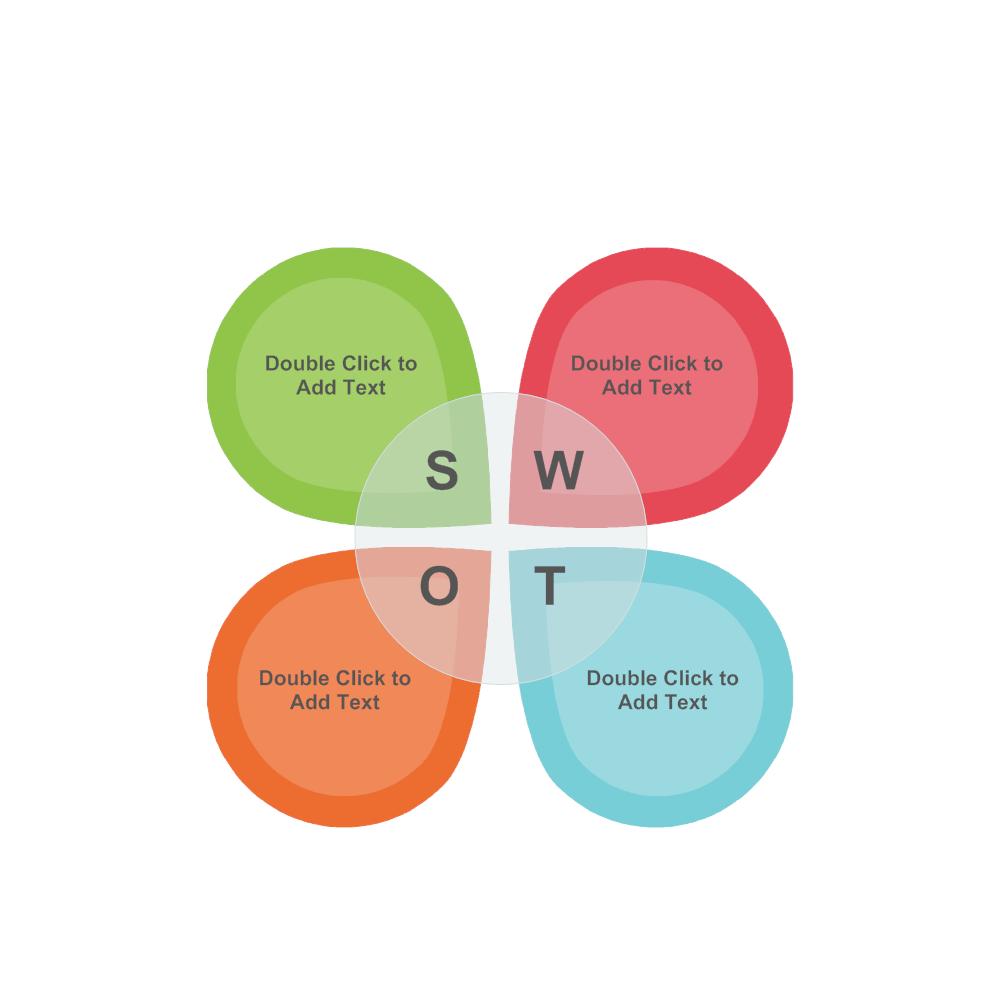 Example Image: Analysis SWOT 15