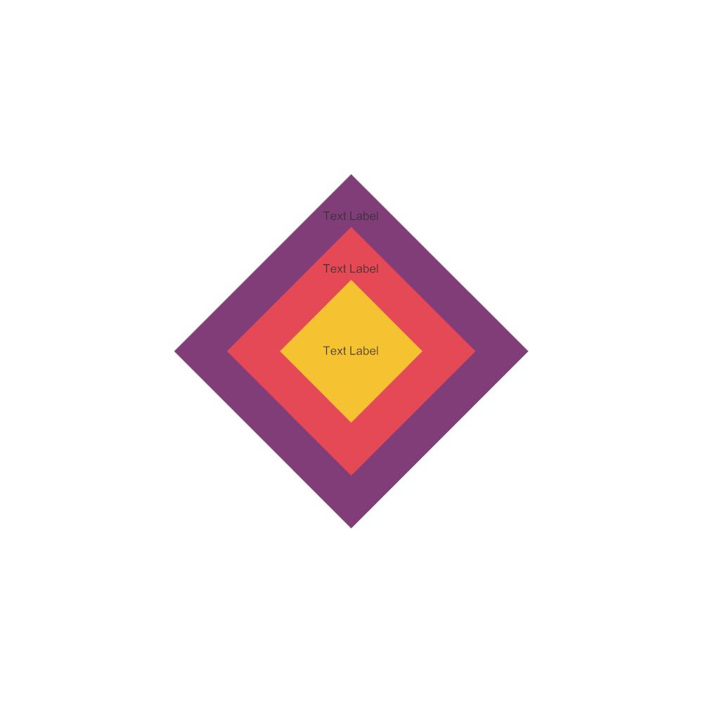 Example Image: Target Diagram (Diamond)