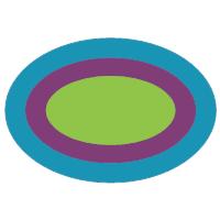 Target Diagram (Ellipse)
