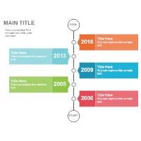 Timelines 12