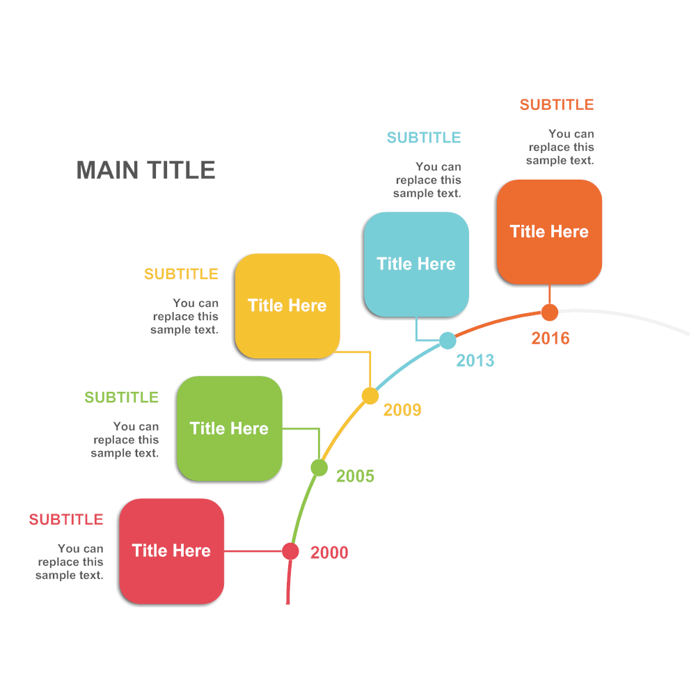 Example Image: Timelines 21