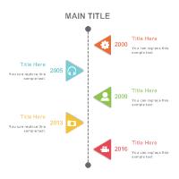 Timelines 32