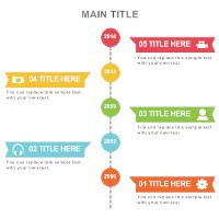 Timelines 35