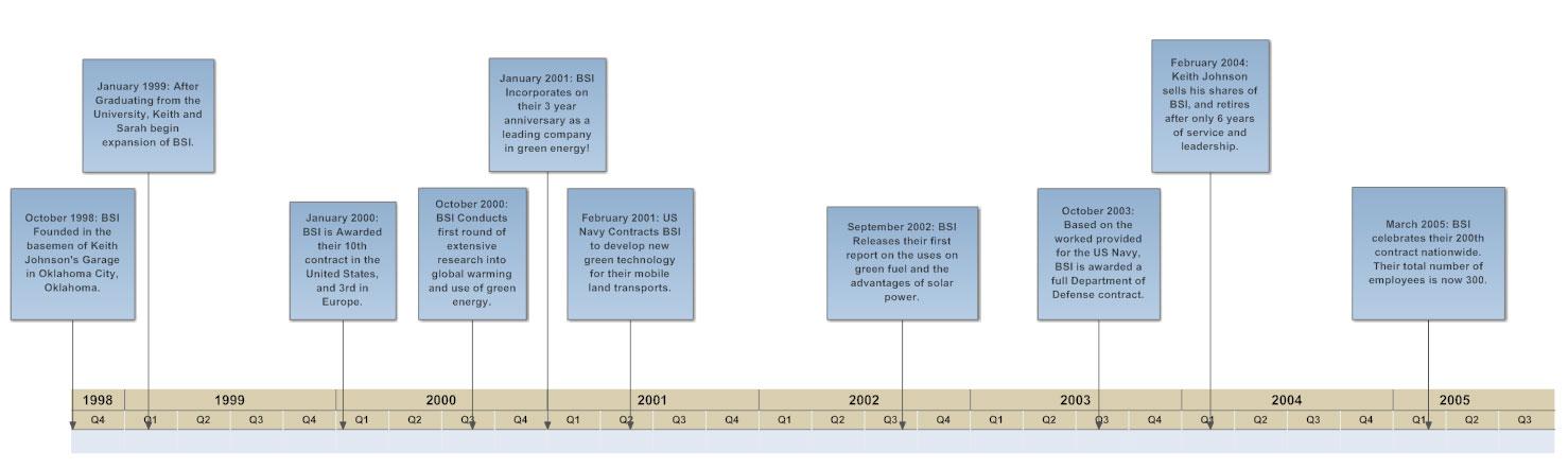 make a timeline Timeline - How to Create a Timeline