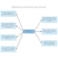 Establishing a Prima Facie Case Checklist