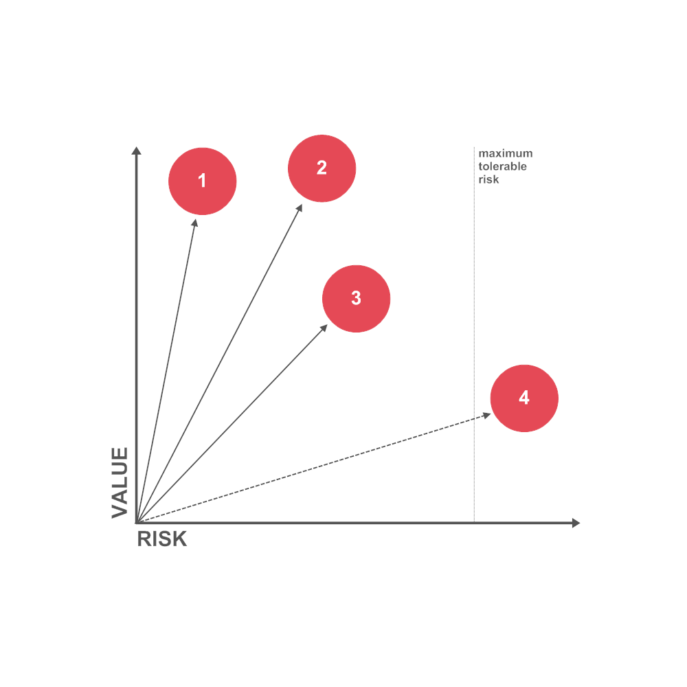 Example Image: Tradeoff Chart 01