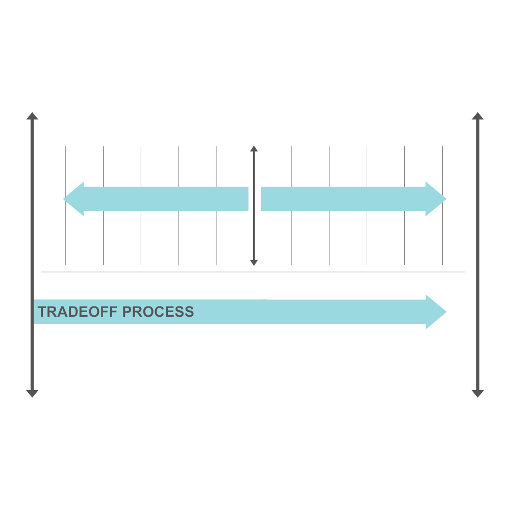 Example Image: Tradeoff Chart 02
