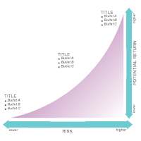 Tradeoff Chart 04