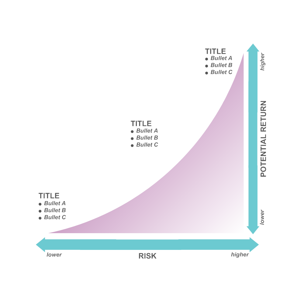 Example Image: Tradeoff Chart 04