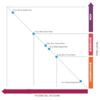 Tradeoff Chart 05