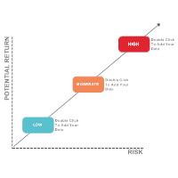 Tradeoff Chart 06