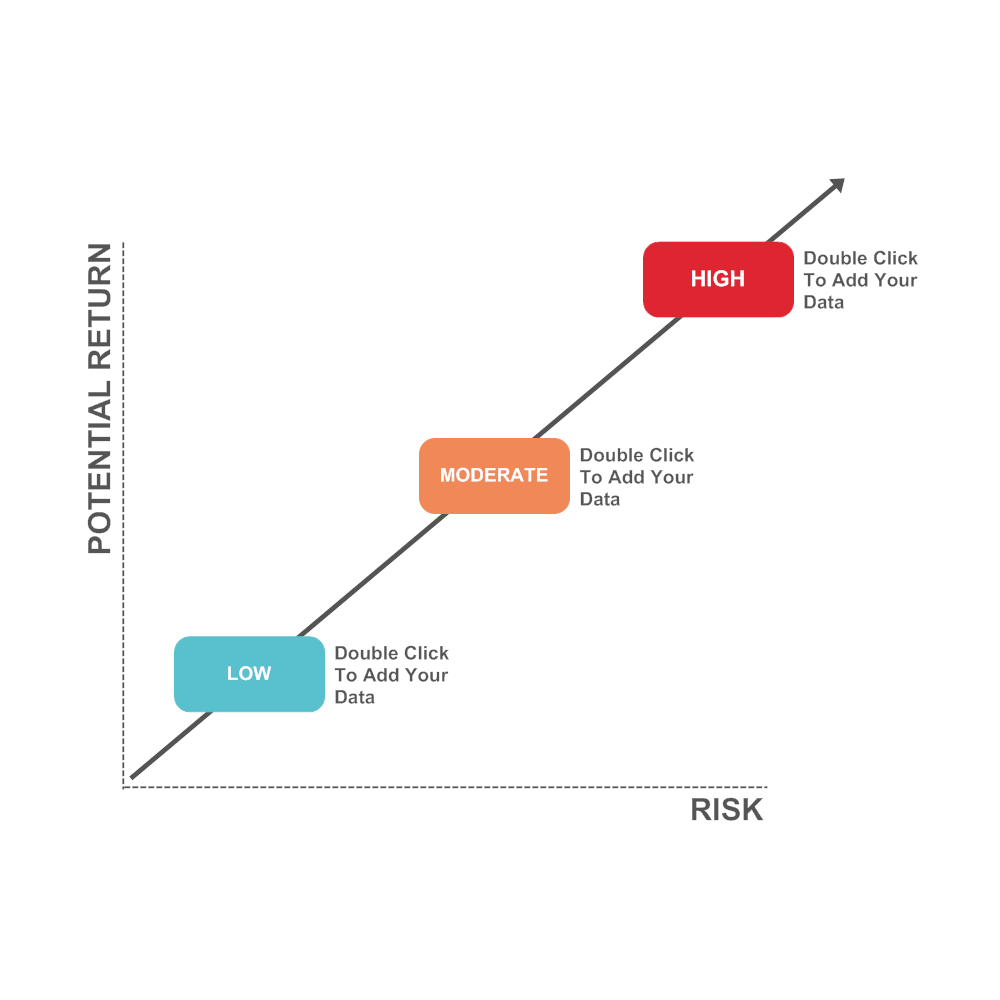 Example Image: Tradeoff Chart 06