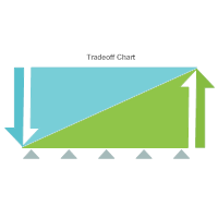 Tradeoff Chart 14