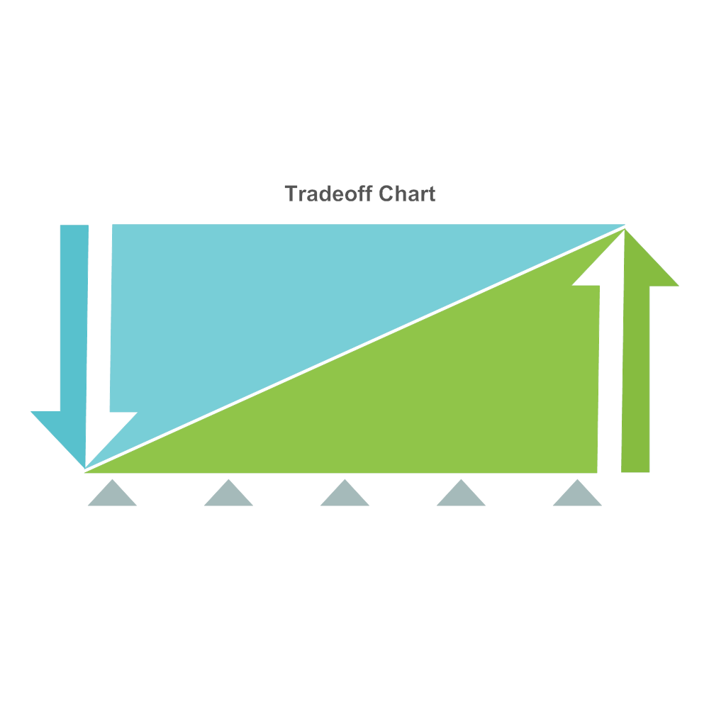 Example Image: Tradeoff Chart 14