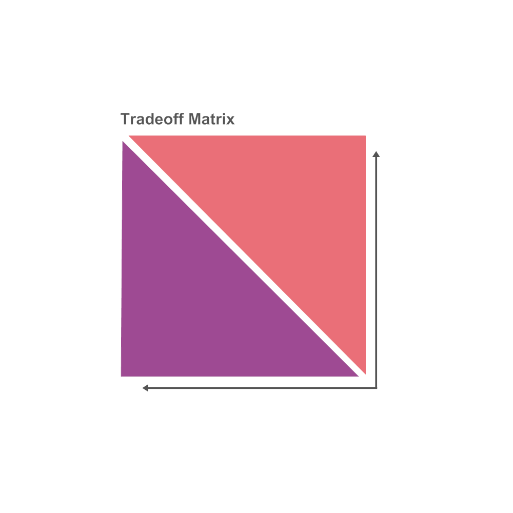 Example Image: Tradeoff Chart 15