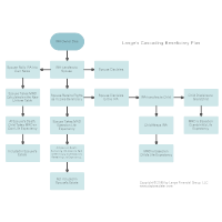 Lange's Cascading Beneficiary Plan
