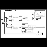 UML Interaction Diagram