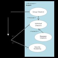 UML Use Case Diagram
