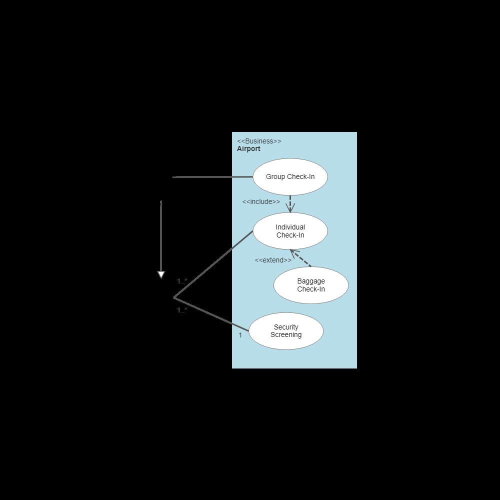 Example Image: UML Use Case Diagram