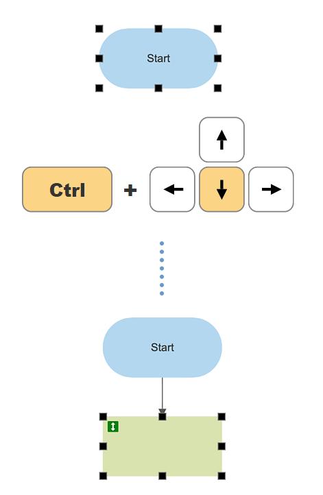 Free uml diagram tool free templates make uml design easy add shape with keyboard ccuart Choice Image