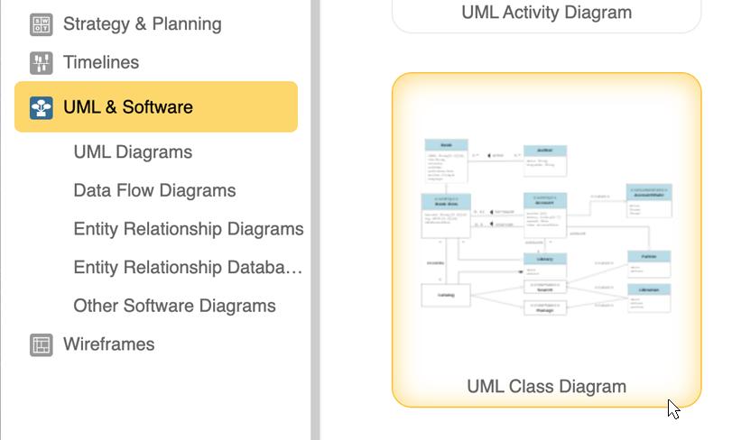 Software design templates
