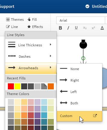 UML custom arrows