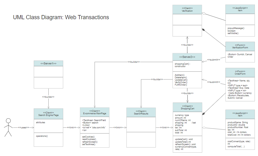 Free Uml Diagram Tool Free Templates Make Uml Design Easy